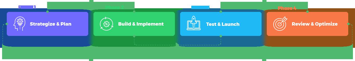process-steps-img